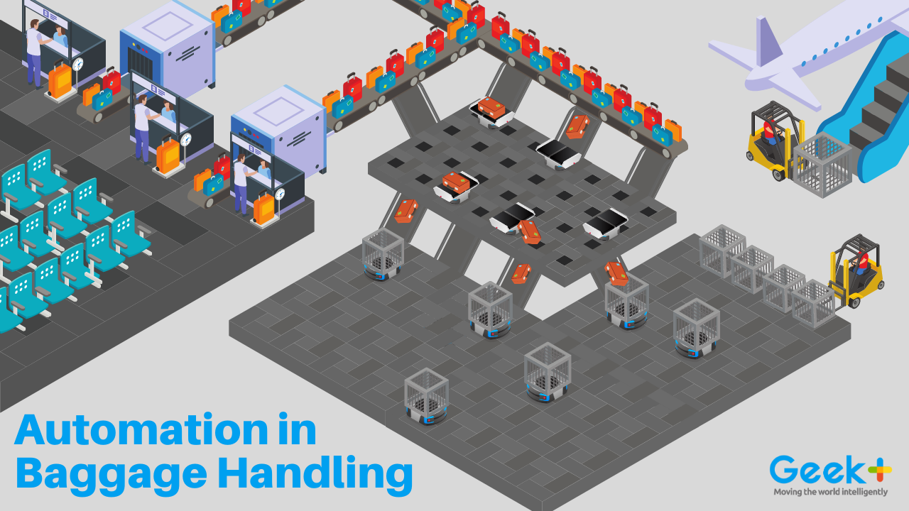 Automated Baggage Handling in Airports